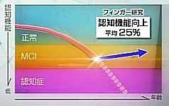s_1511142136