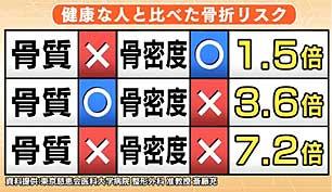risk5421-1